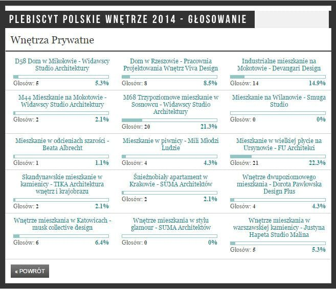 Głosuj na Viva Design w konkursie Polskie Wnętrze 2014